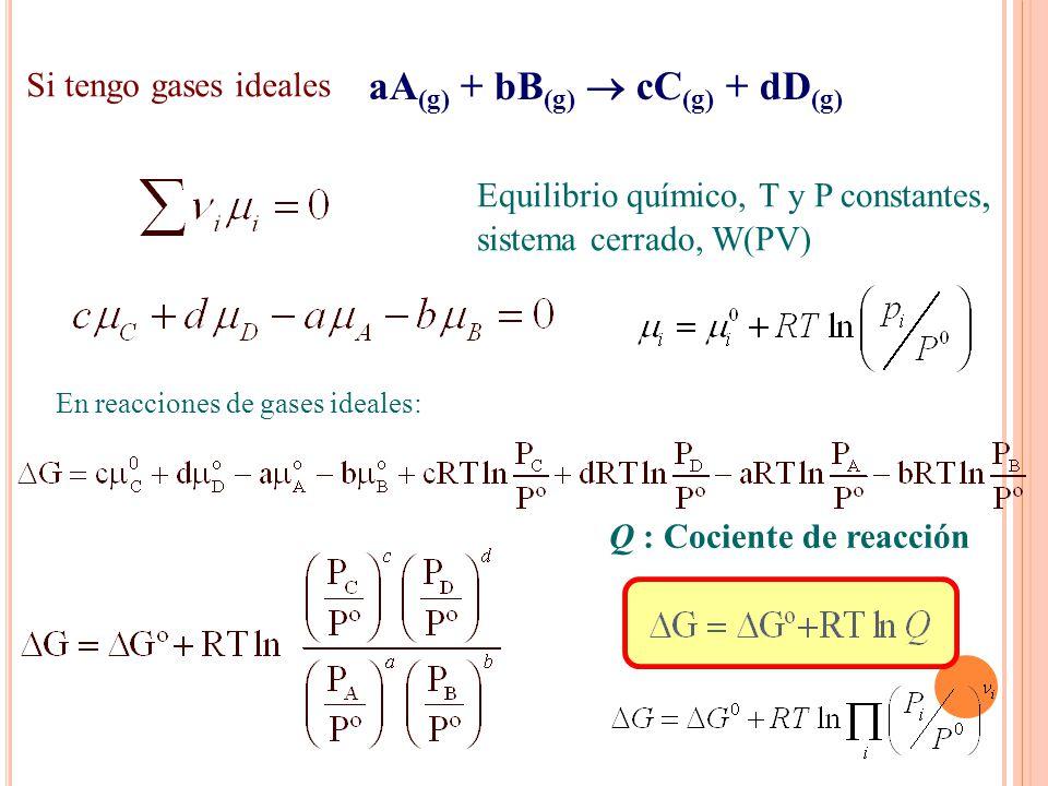 aA(g) + bB(g)  cC(g) + dD(g)