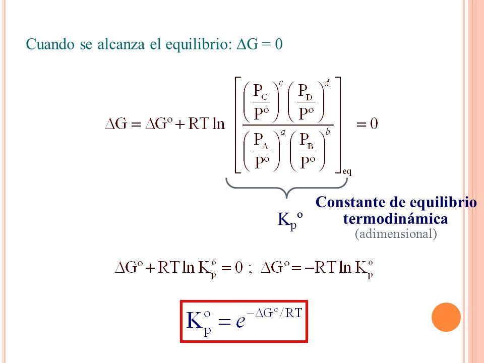 Constante de equilibrio termodinámica (adimensional)