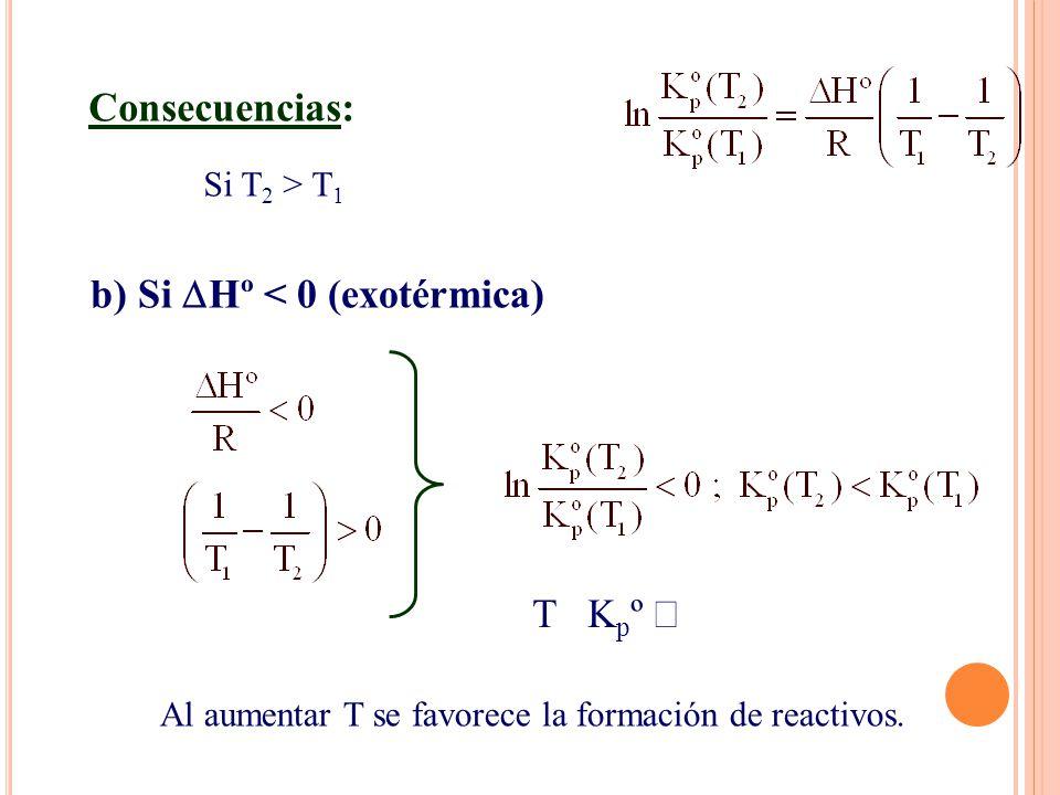 Al aumentar T se favorece la formación de reactivos.