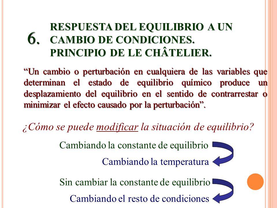 RESPUESTA DEL EQUILIBRIO A UN CAMBIO DE CONDICIONES
