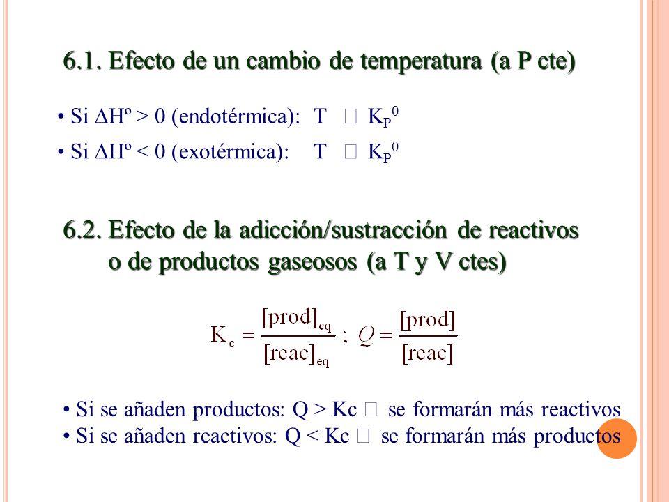 6.1. Efecto de un cambio de temperatura (a P cte)