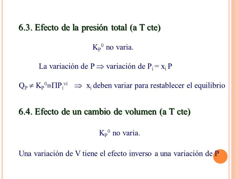 Una variación de V tiene el efecto inverso a una variación de P