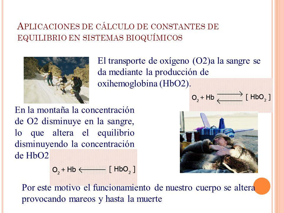 Aplicaciones de cálculo de constantes de equilibrio en sistemas bioquímicos