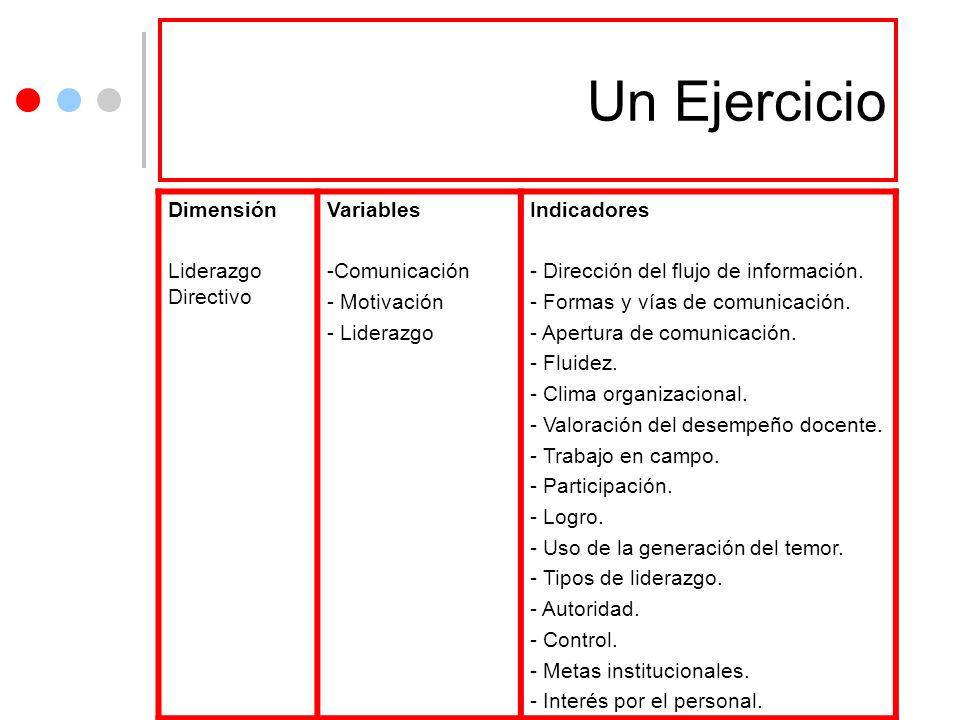 Un Ejercicio Dimensión Liderazgo Directivo Variables -Comunicación