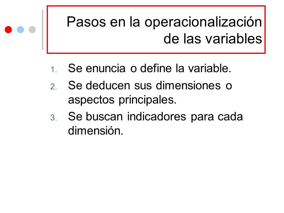 Pasos en la operacionalización de las variables