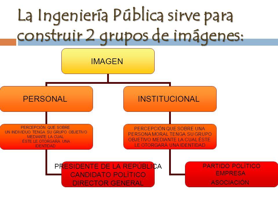 La Ingeniería Pública sirve para construir 2 grupos de imágenes: