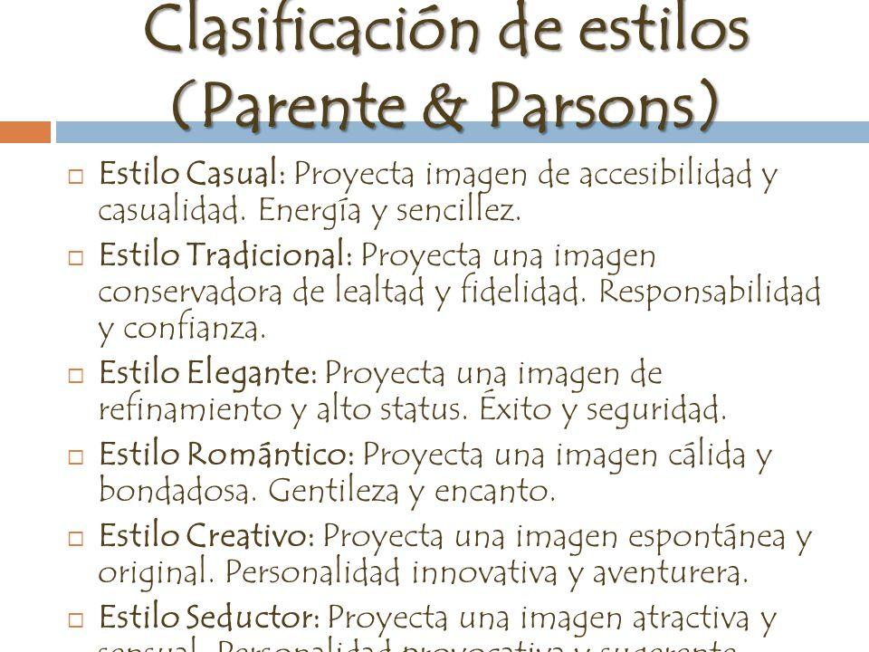 Clasificación de estilos (Parente & Parsons)
