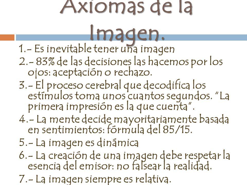 Axiomas de la Imagen. 1.- Es inevitable tener una imagen