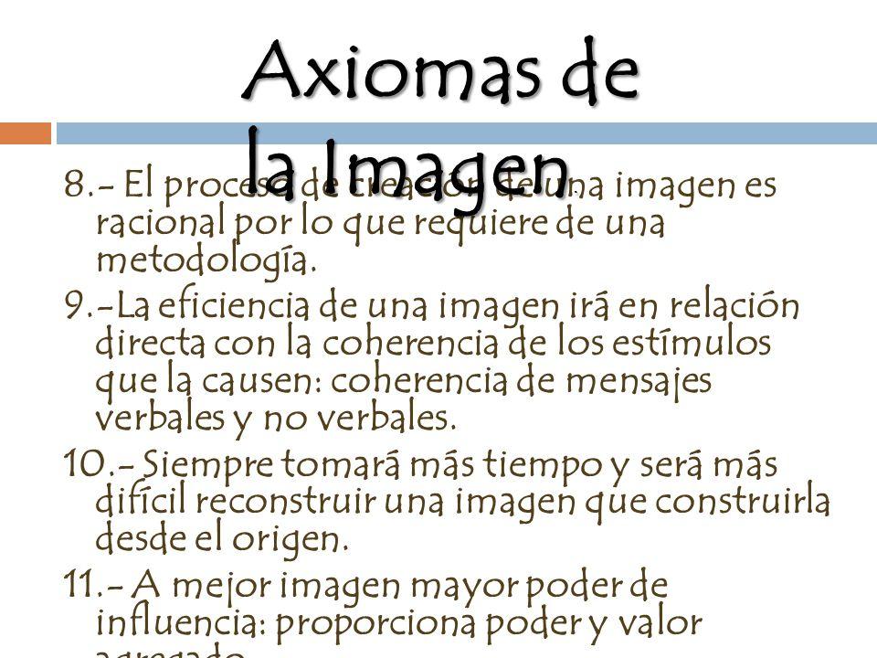 Axiomas de la Imagen. 8.- El proceso de creación de una imagen es racional por lo que requiere de una metodología.