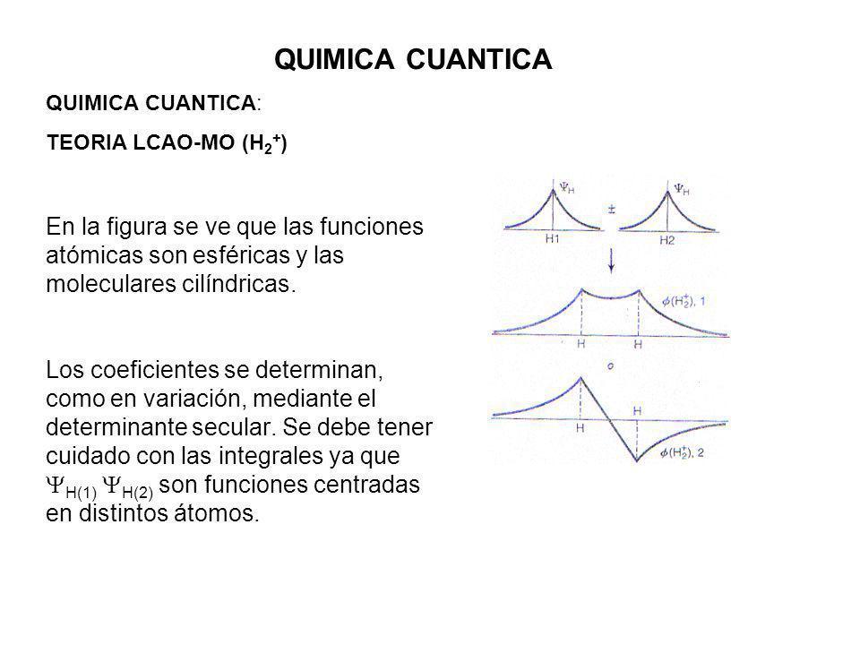 QUIMICA CUANTICA QUIMICA CUANTICA: TEORIA LCAO-MO (H2+) En la figura se ve que las funciones atómicas son esféricas y las moleculares cilíndricas.
