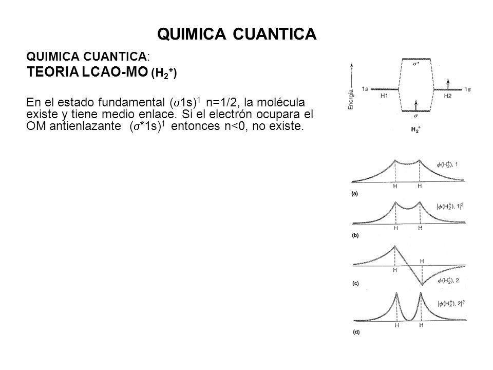 QUIMICA CUANTICA TEORIA LCAO-MO (H2+) QUIMICA CUANTICA: