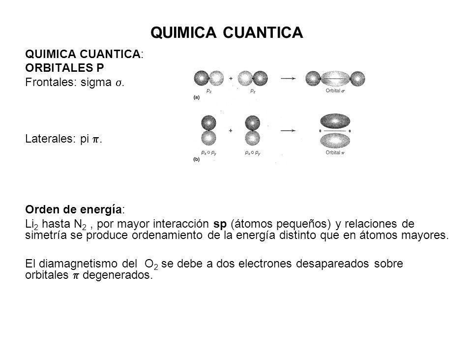 QUIMICA CUANTICA QUIMICA CUANTICA: ORBITALES P Frontales: sigma .
