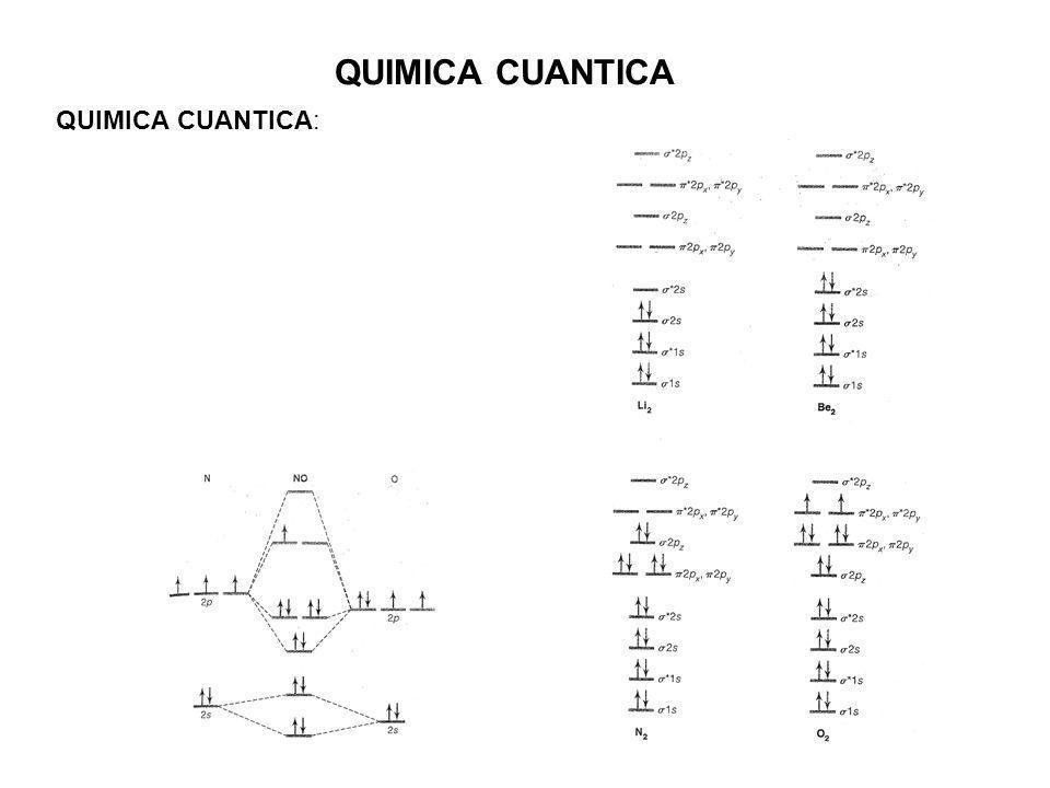 QUIMICA CUANTICA QUIMICA CUANTICA:
