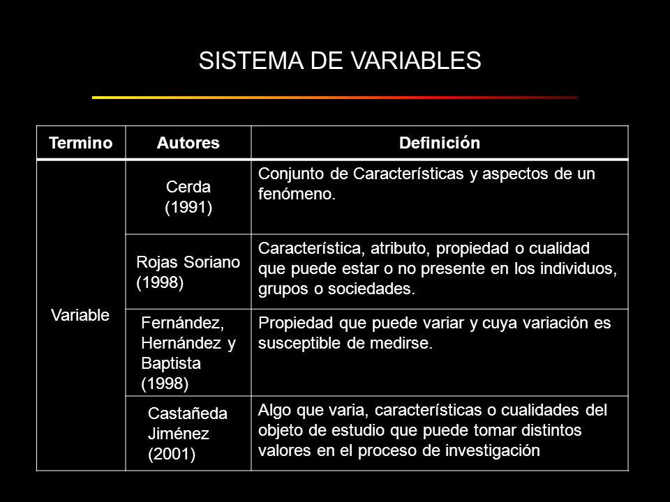 SISTEMA DE VARIABLES Termino Autores Definición Variable Cerda (1991)