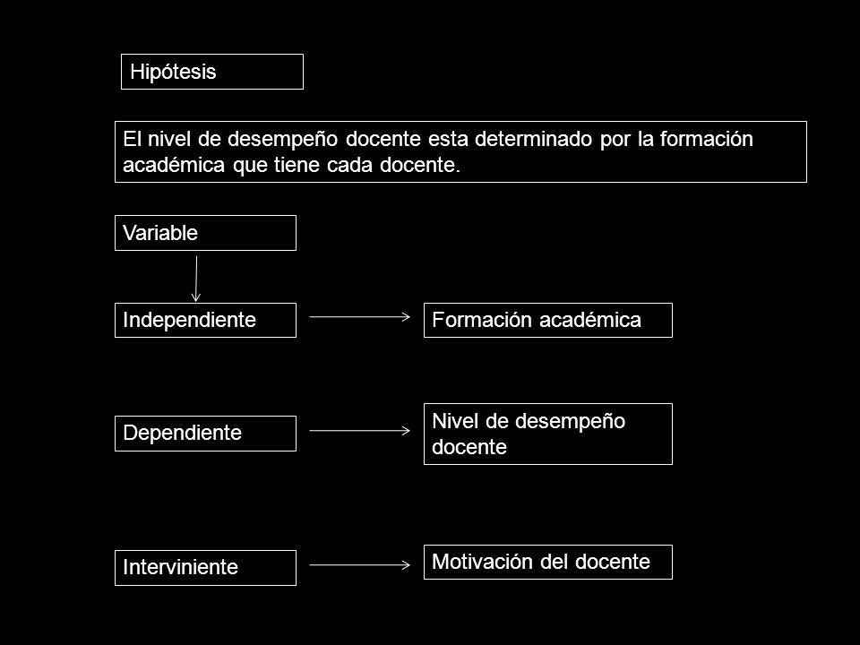 Hipótesis El nivel de desempeño docente esta determinado por la formación académica que tiene cada docente.