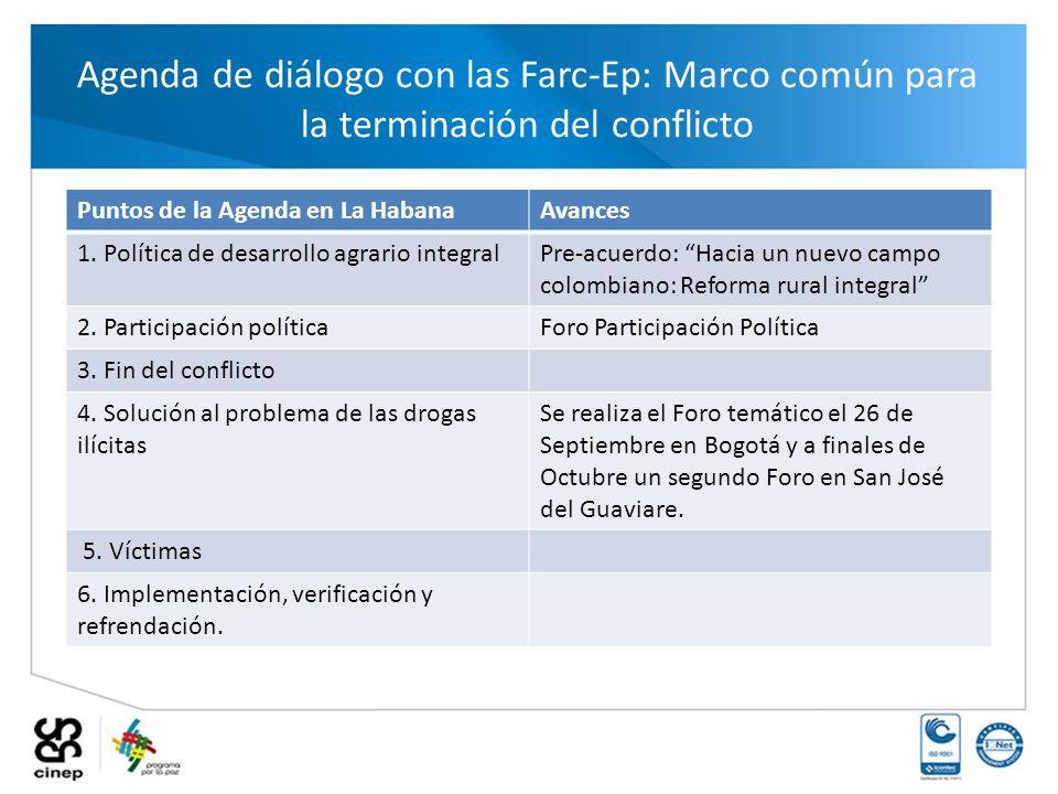 Agenda de diálogo con las Farc-Ep: Marco común para la terminación del conflicto