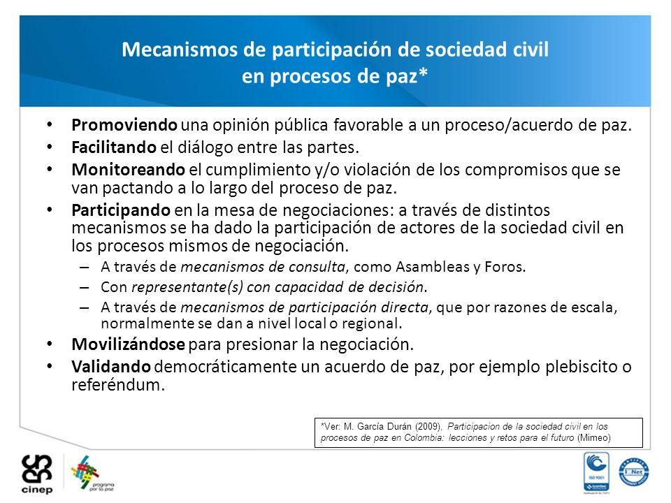 Mecanismos de participación de sociedad civil en procesos de paz*