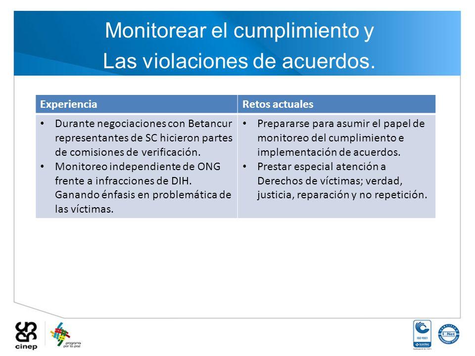 Monitorear el cumplimiento y Las violaciones de acuerdos.