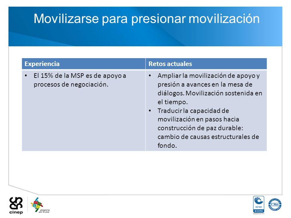 Movilizarse para presionar movilización