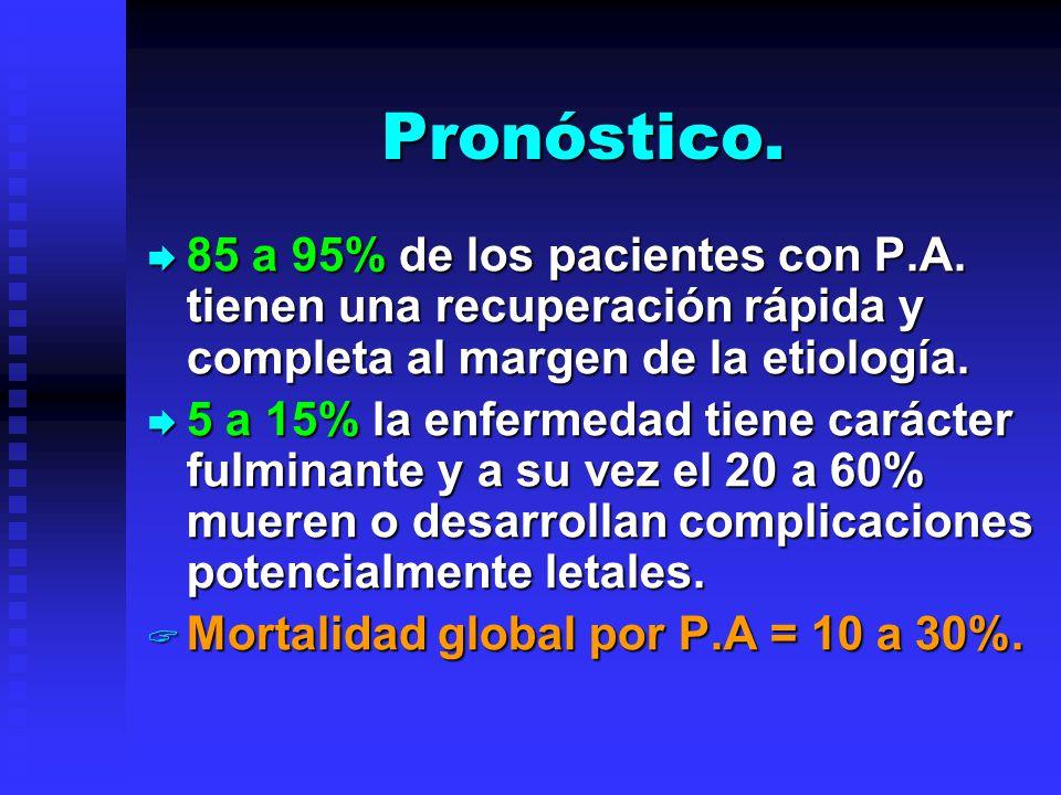 Pronóstico. 85 a 95% de los pacientes con P.A. tienen una recuperación rápida y completa al margen de la etiología.