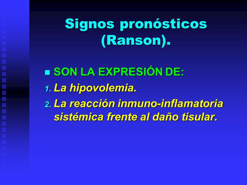 Signos pronósticos (Ranson).