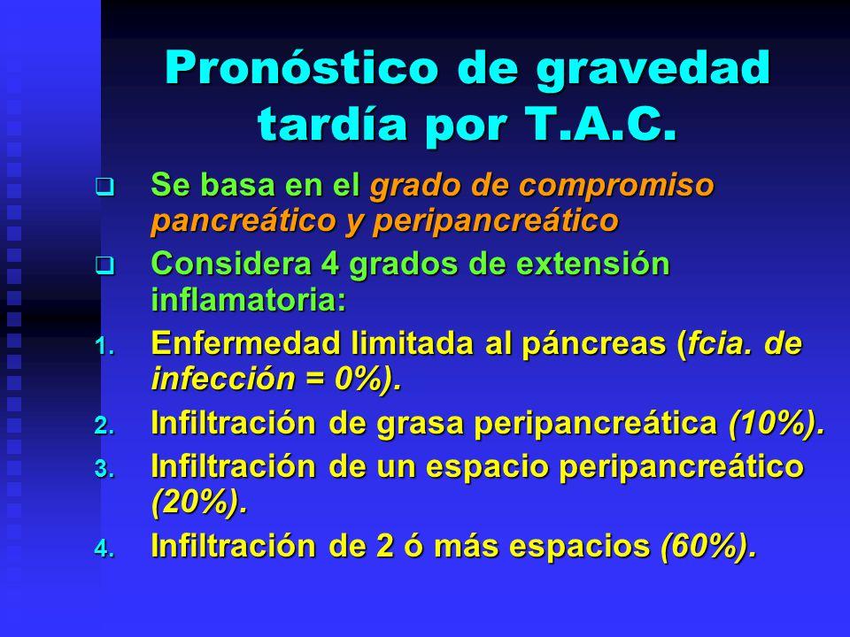 Pronóstico de gravedad tardía por T.A.C.