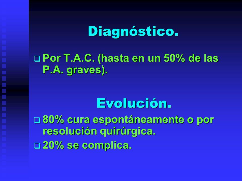 Diagnóstico. Evolución.