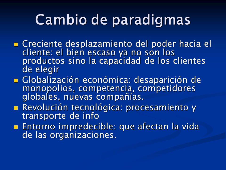 Cambio de paradigmas