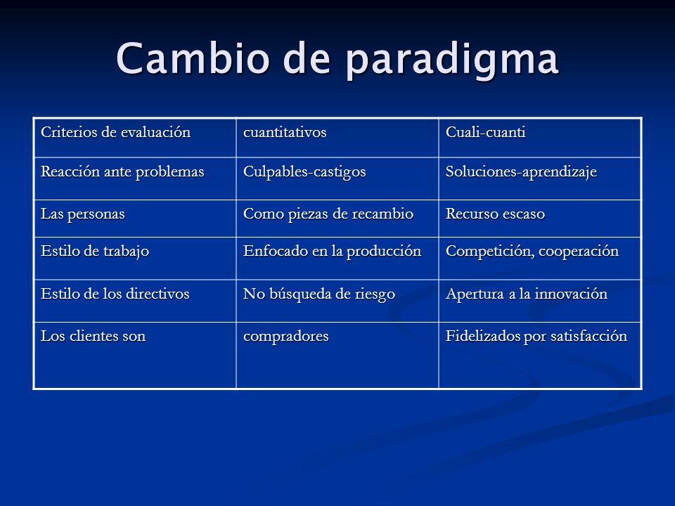 Cambio de paradigma Criterios de evaluación cuantitativos Cuali-cuanti