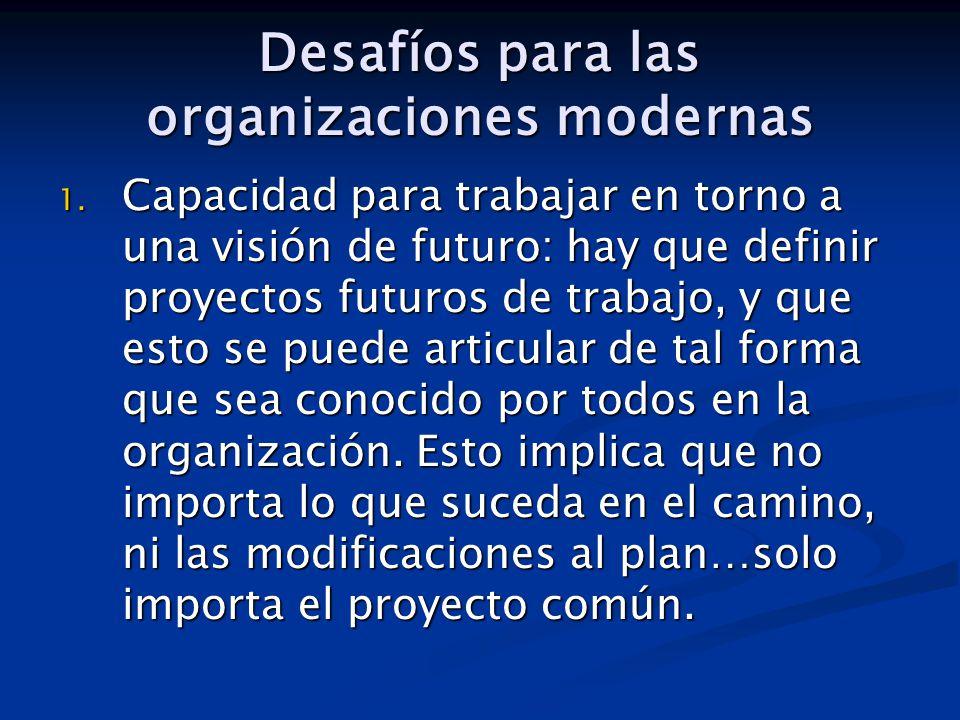 Desafíos para las organizaciones modernas