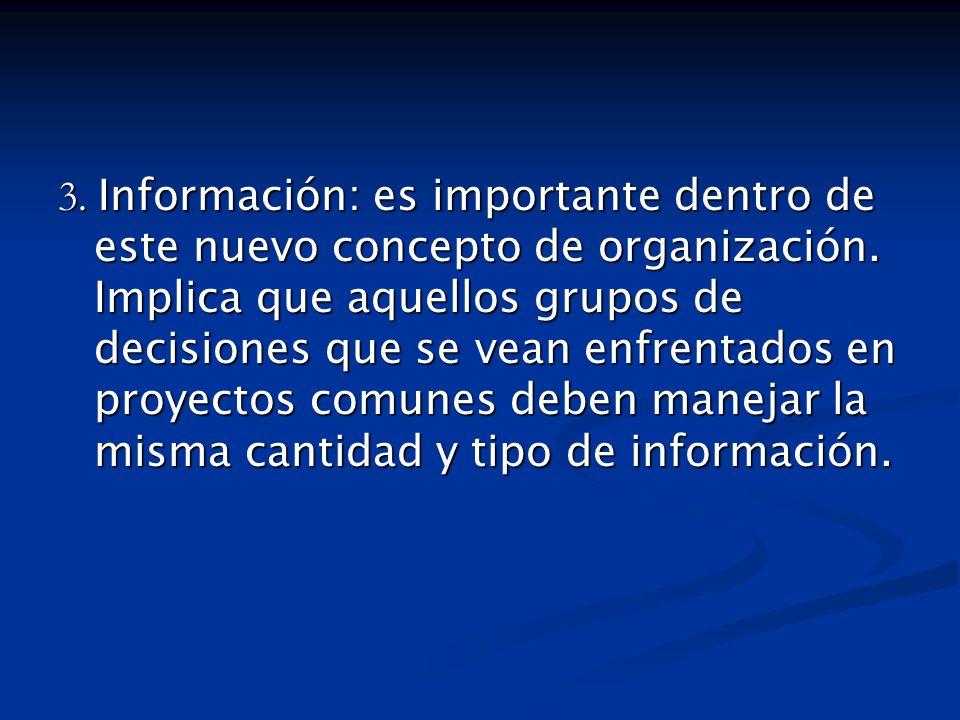 3. Información: es importante dentro de este nuevo concepto de organización.