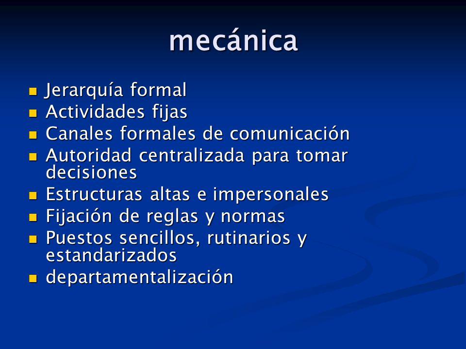 mecánica Jerarquía formal Actividades fijas