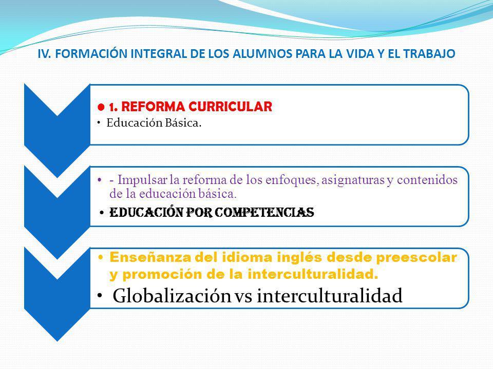 IV. FORMACIÓN INTEGRAL DE LOS ALUMNOS PARA LA VIDA Y EL TRABAJO