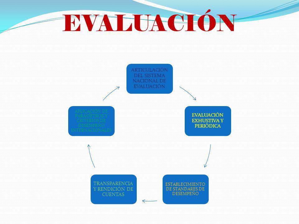 EVALUACIÓN ARTICULACIÓN DEL SISTEMA NACIONAL DE EVALUACIÓN