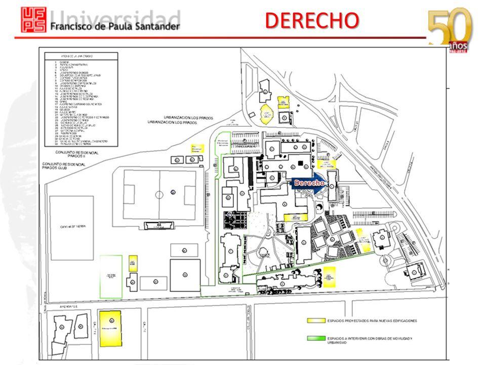DERECHO Derecho
