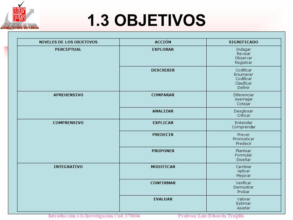 NIVELES DE LOS OBJETIVOS