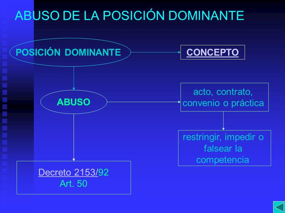 ABUSO DE LA POSICIÓN DOMINANTE