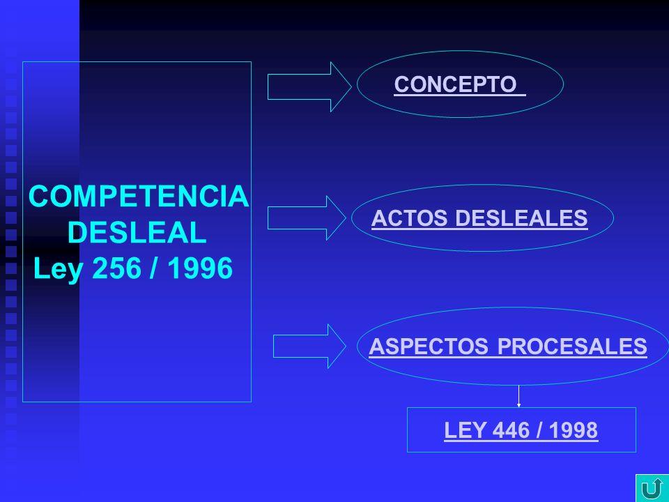 COMPETENCIA DESLEAL Ley 256 / 1996