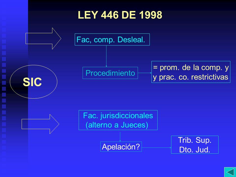 SIC LEY 446 DE 1998 Fac, comp. Desleal. = prom. de la comp. y
