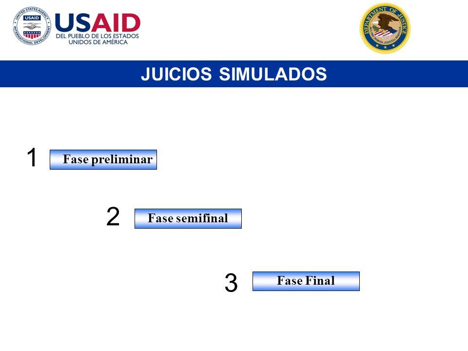 1 2 3 3 JUICIOS SIMULADOS Fase preliminar Fase semifinal Fase Final
