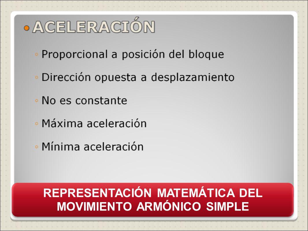REPRESENTACIÓN MATEMÁTICA DEL MOVIMIENTO ARMÓNICO SIMPLE
