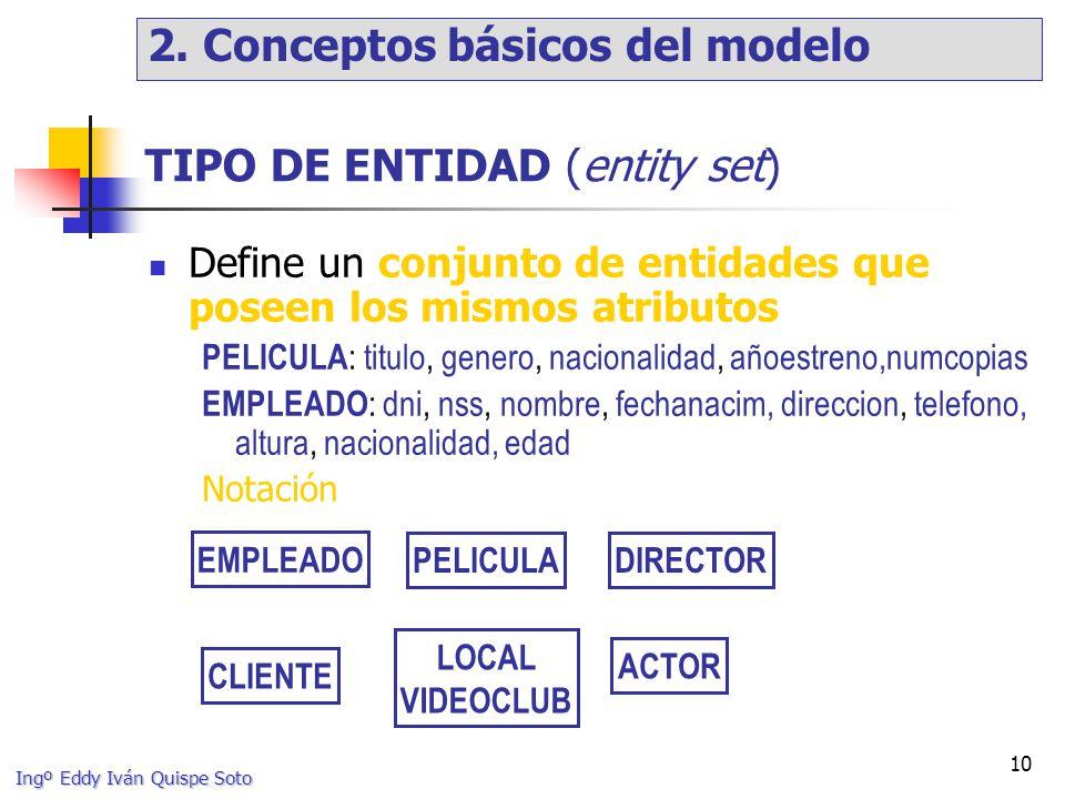 TIPO DE ENTIDAD (entity set)