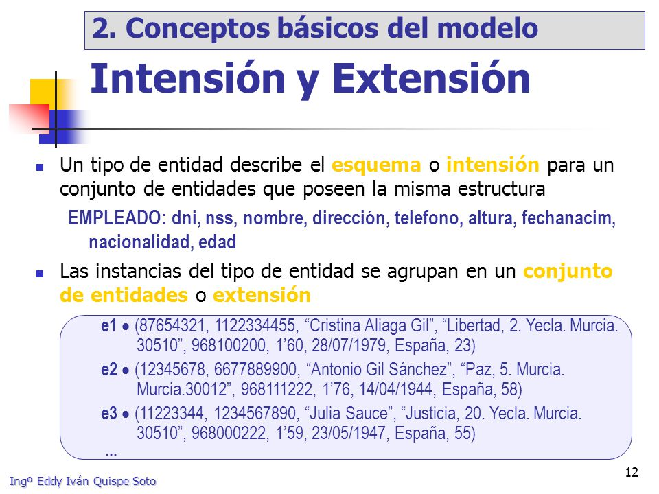 Intensión y Extensión 2. Conceptos básicos del modelo
