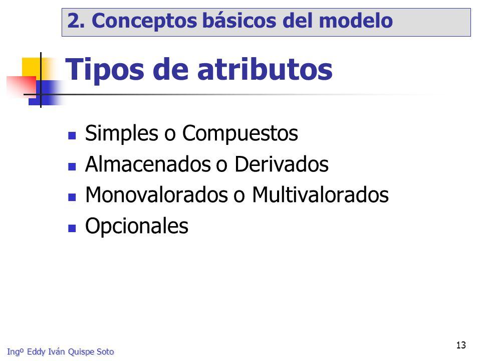 Tipos de atributos Simples o Compuestos Almacenados o Derivados