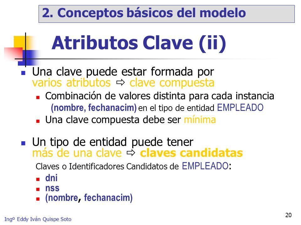 Atributos Clave (ii) 2. Conceptos básicos del modelo