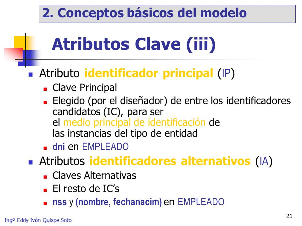 Atributos Clave (iii) 2. Conceptos básicos del modelo