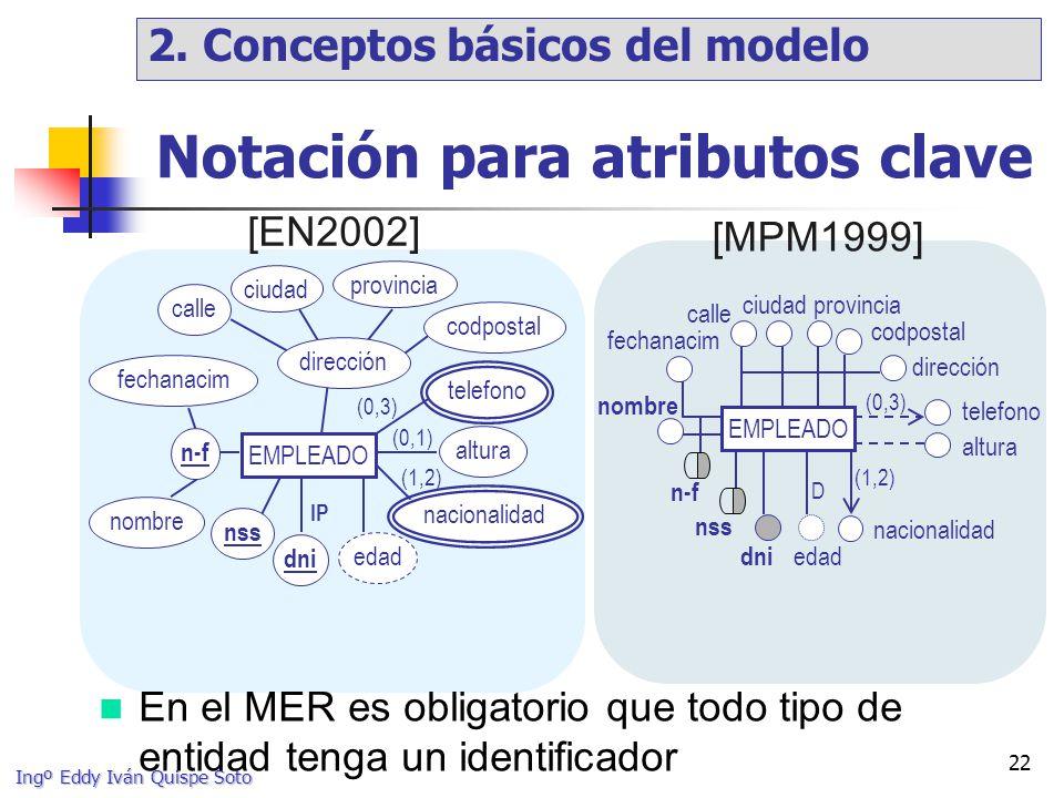 Notación para atributos clave