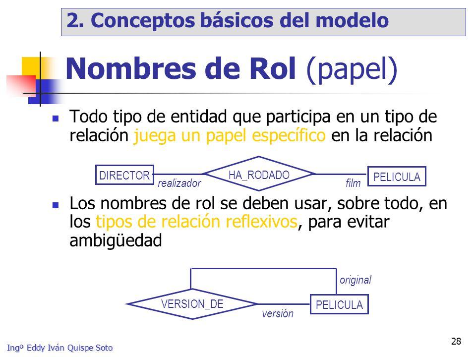 Nombres de Rol (papel) 2. Conceptos básicos del modelo