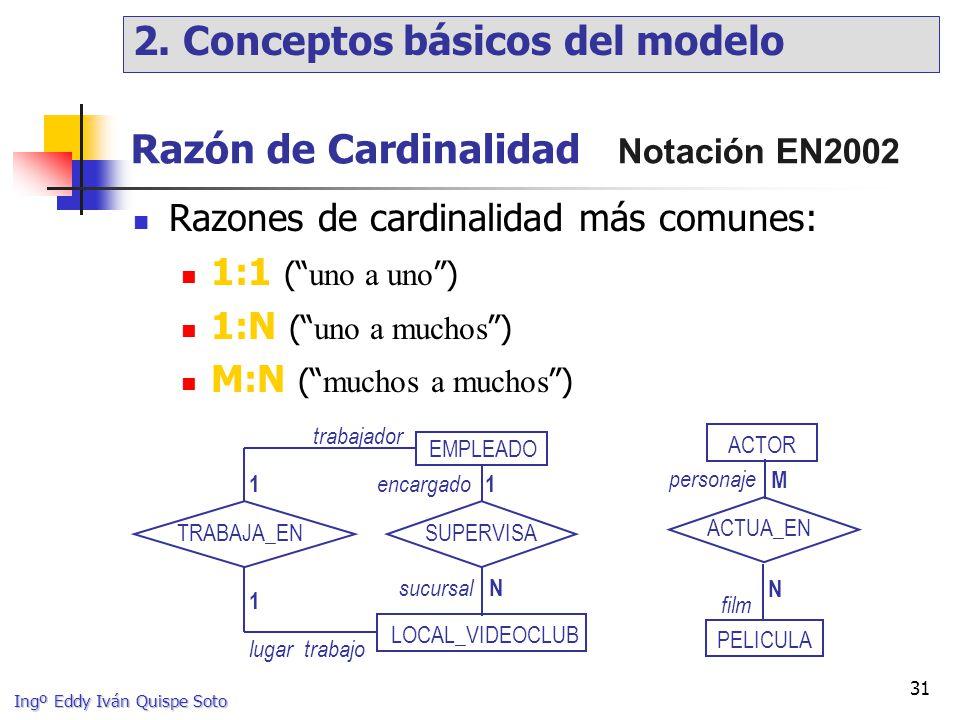 Razón de Cardinalidad Notación EN2002