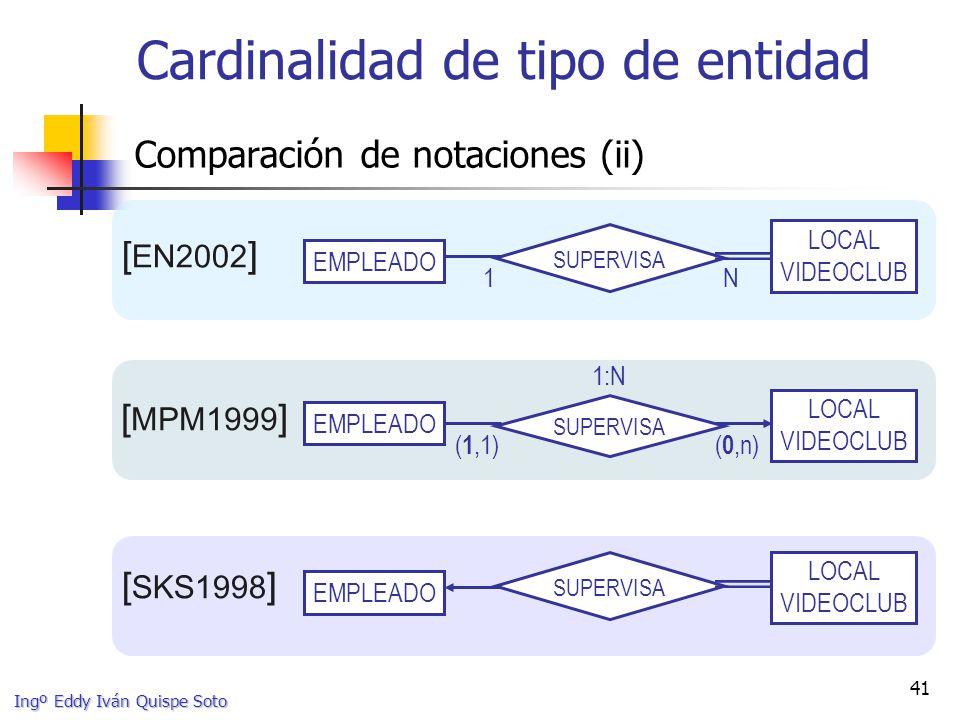 Cardinalidad de tipo de entidad